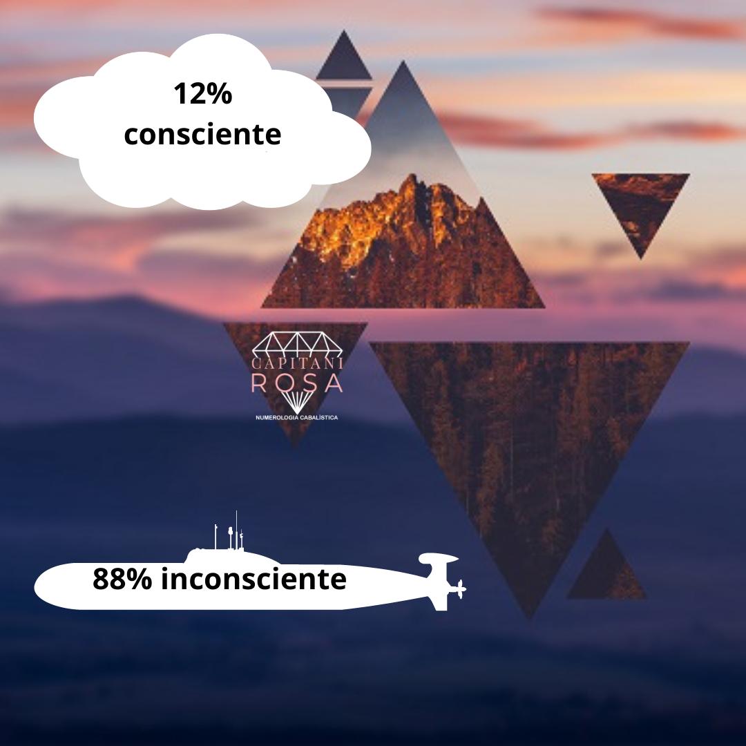 12% consciente – 88% inconsciente